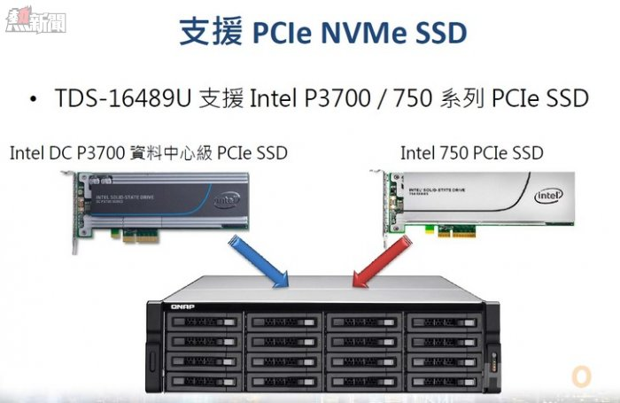 QNAP Double Server Support PCI2 NVMe SSD