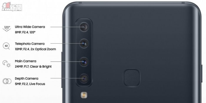 Galaxy A9s quad-camera details confirmed by leaked image: tele, standard, wide, depth
